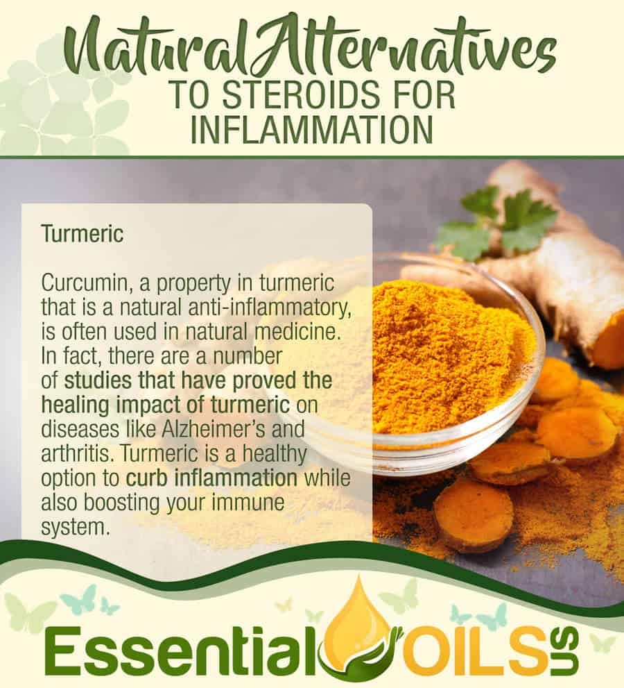 Remedies For Inflammation - Turmeric