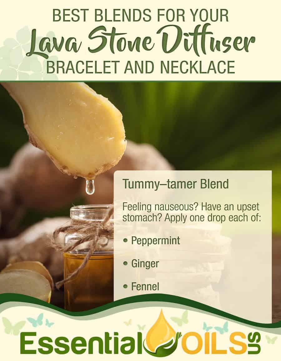 Blends for Diffuser Bracelet - Tummy-tamer Blend